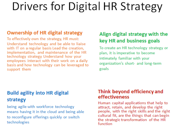 Drivers for Digital Strategy