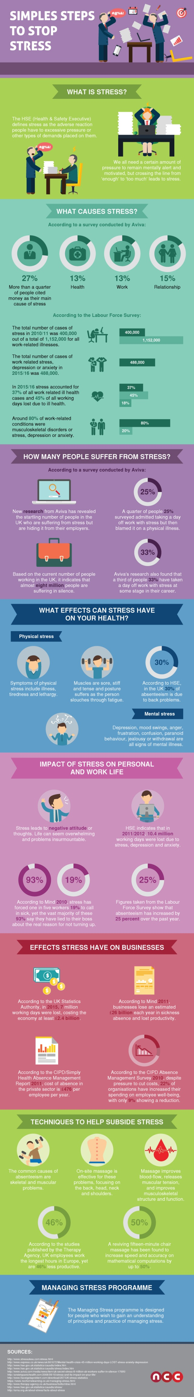 [INFOGRAPHIC] Simple Steps to Subside Stress | by NCC Home Learning