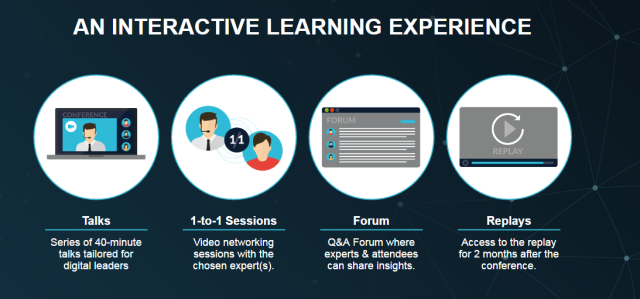 An Interactive Learning Experience