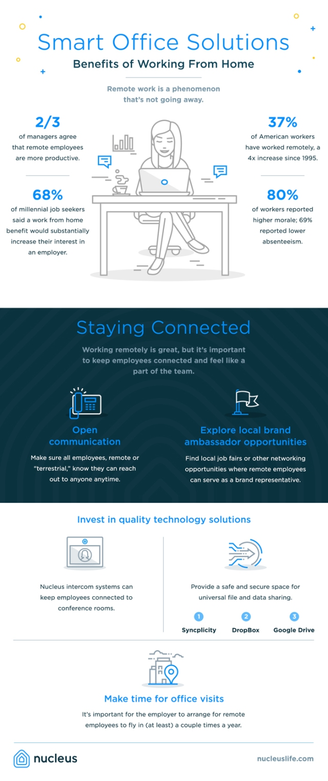Nucleus Smart Office Solutions