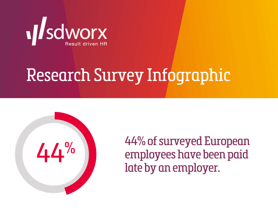 SD Worx Research Survey Infographic | Excerpt