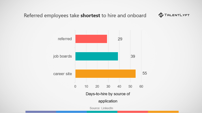 employee-referrals-employer-branding