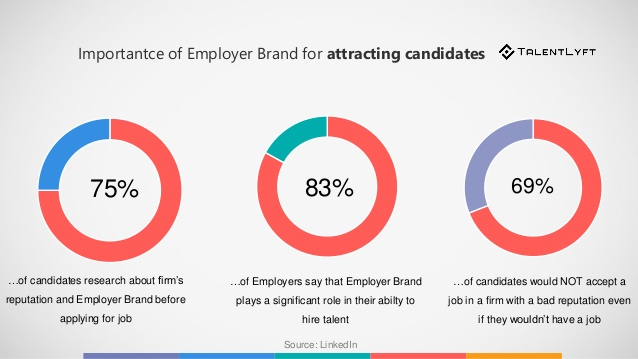 employer-branding-attracting-candidates