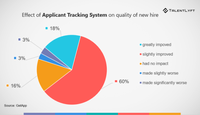 applicant-tracking-system-quality-of-hire.png