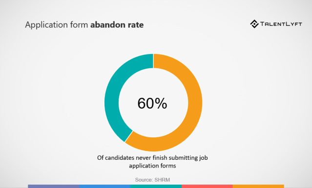 candidate-experience-application-form