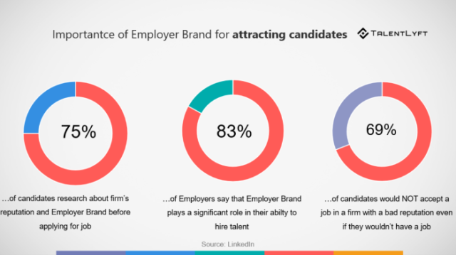 employer-branding-recruiting-trends-2018