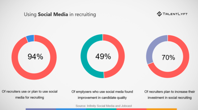 recruiting-trend-social-recruiting