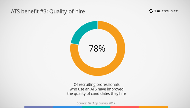 Applicant-tracking-system-benefit-quality-of-hire.PNG