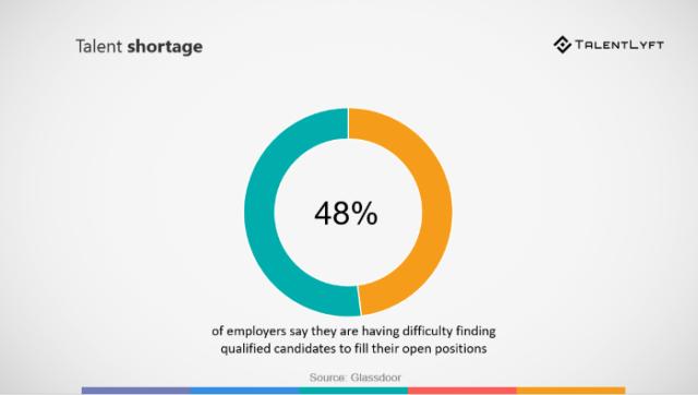 talent-shortage