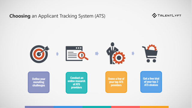 4-step-strategy-Applicant-Tracking-System-ATS