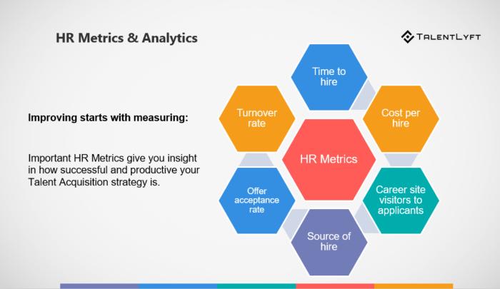 HR-guide-recruiting-metrics