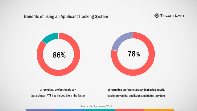 Proven-4-step-Strategy-for-Finding-Your-Perfect-Applicant-Tracking-System(2)