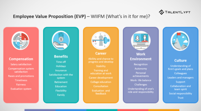 employee-value-proposition-talentlyft