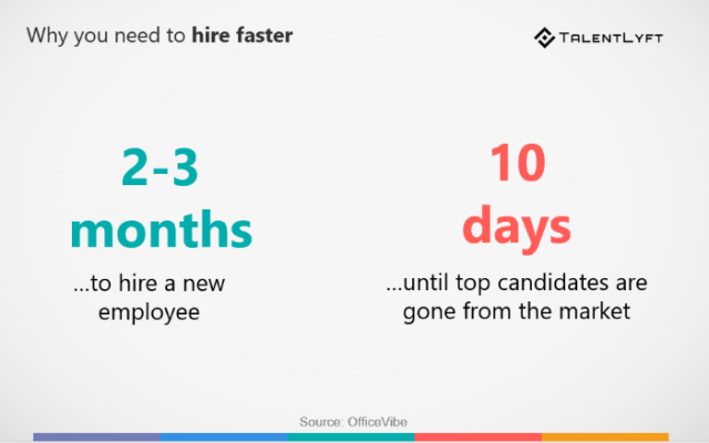 HR-statistic-hire-faster