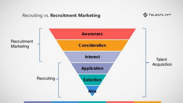 Human-resources-guide-about-recruitment-marketing