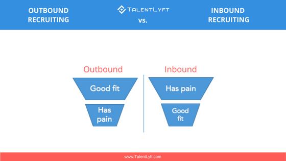 Inbound-vs-outbound-recruiting