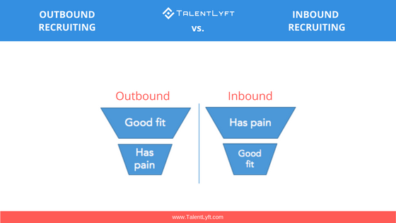 Inbound-vs-outbound-recruiting