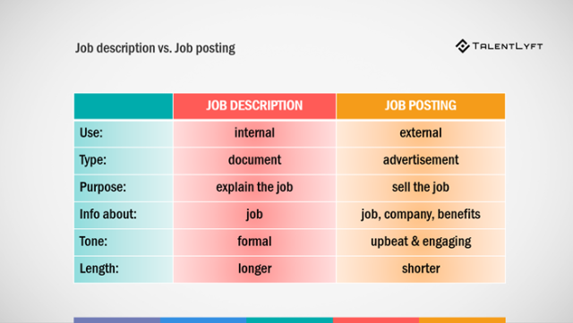 Job-posting-ultimate-guide-job-description (2)