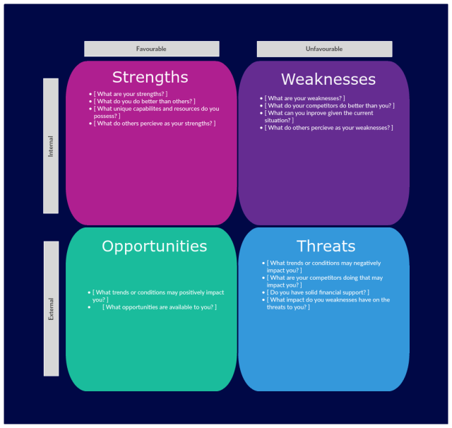 what are the strengths and weaknesses of the quality function deployment approach This could therefore be seen as a weakness of functionalism as it fails to acknowledge that there are minority groups within society examine the functionalist view of the family assess the functionalist explanations of social inequality.