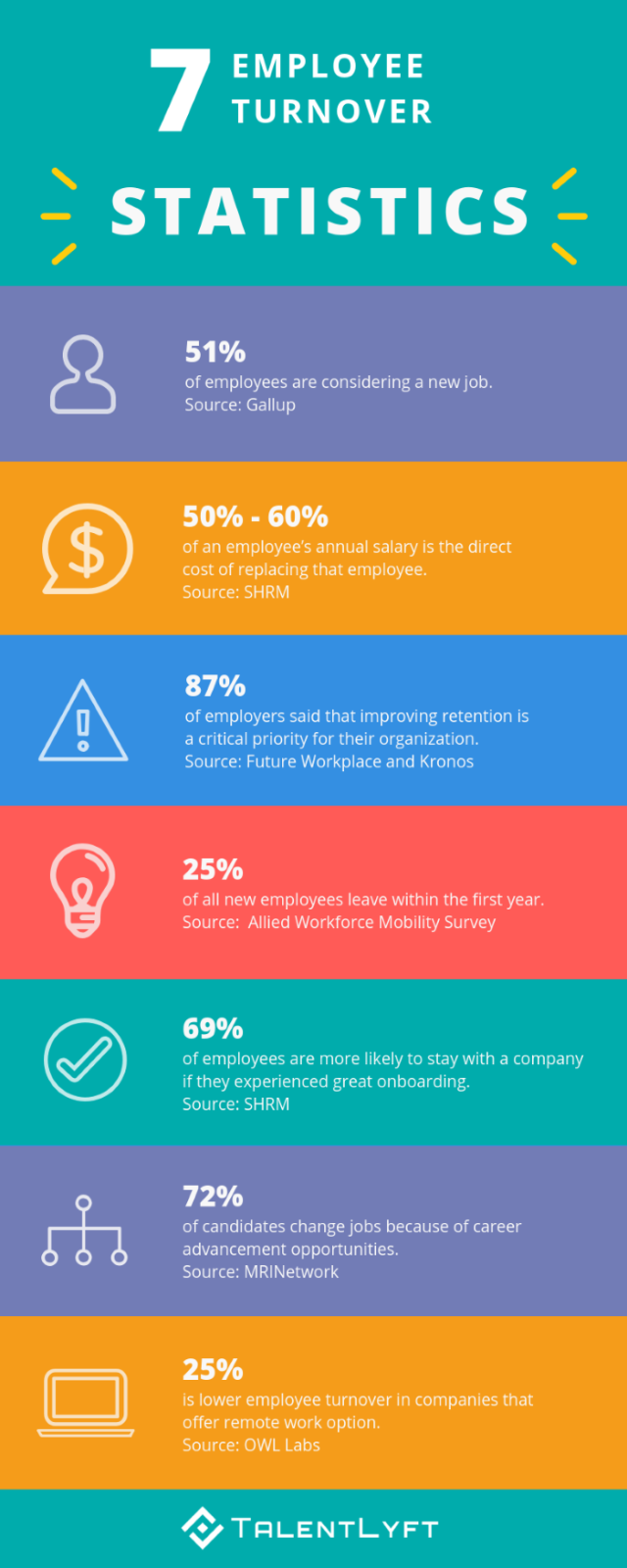 Employee-turnover-statistics-infographic.png
