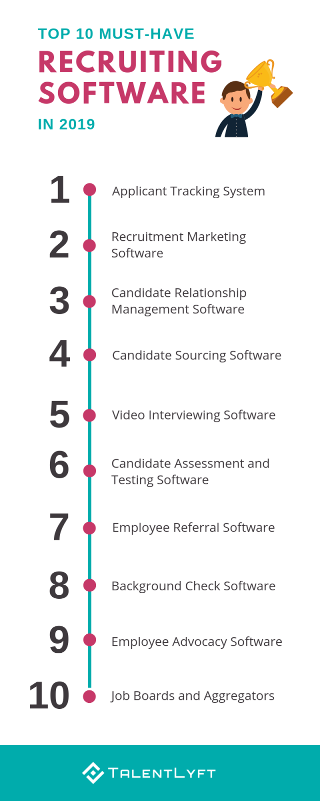 top-10-must-have-recruiting-software-2019.png